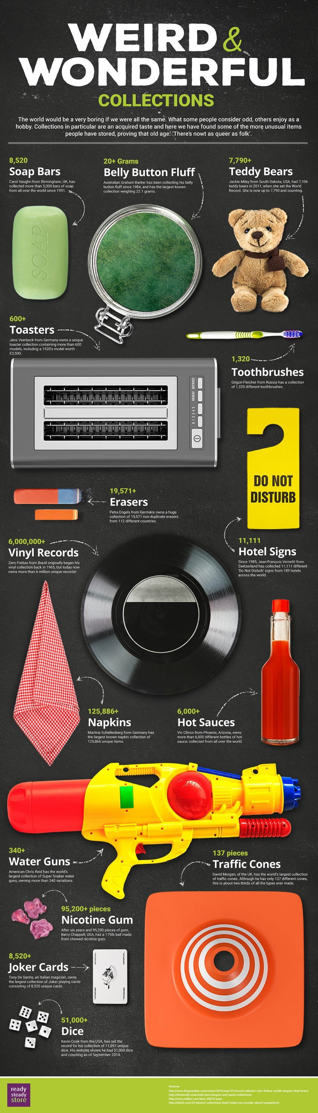 Weird and wonderful collection infographic